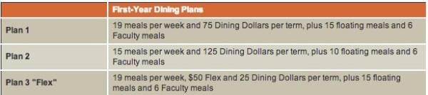 diningplan