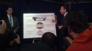 U.S. Attorney Preet Bharara gestures towards a chart featuring Senator Smith in the middle.