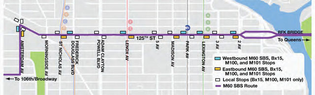 After being cut in half, the 125th Street bus lanes will only extend from Third Avenue to Lenox—and even then, it'll have a few holes.