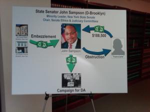 Senator Sampson's alleged scheme. (Photo: Jill Colvin)