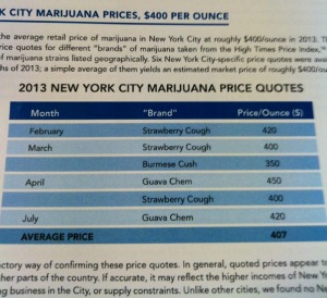 Pot prices, according to Mr. Liu's report.