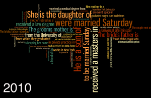nyt wedding wordcloud