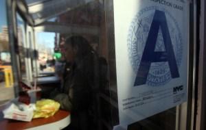 Restaurant grade