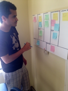 Would a fake startup have color coded PostIt Notes? (Photo: Josh Bocanegra)