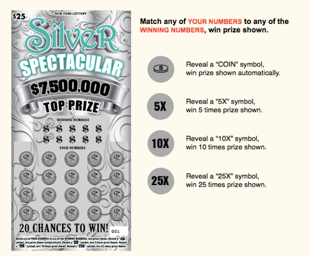A Silver Spectacular ticket. (New York Lottery)