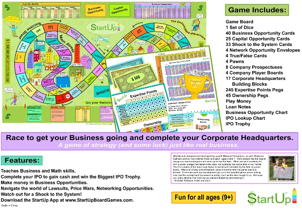So it's basically a 2014 version of Monopoly? (Startupboardgames.com)