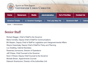 A screenshot snapped this morning reveals an administration website that's not only 3+ years out of date but also that 90% of Christie's closest staff have moved on.