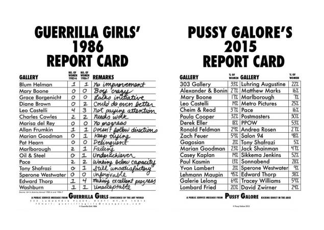 The Guerrilla Girls' 1986 Report Card  (left) with Pussy Galore's 2015 Report Card (right). (Photo: Maura Reilly/Facebook)