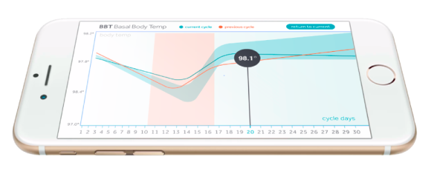 Conceivable helps women track their menstrual cycles, among other health data. (Photo: Conceivable)