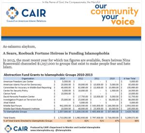 A screen shot of the funding solicitation targeting Nina Rosenwald. (CAIR)
