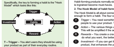 """Showing the simple visualization approach that Business News Publishing likes to use, a  sample from its summary of """"HOOKED: How To Build Habit-Forming Products,"""" by Nir Eyal, with Ryan Hoover. (Image: Screenshot from BNP PDF)"""
