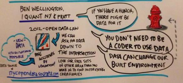 nyc data