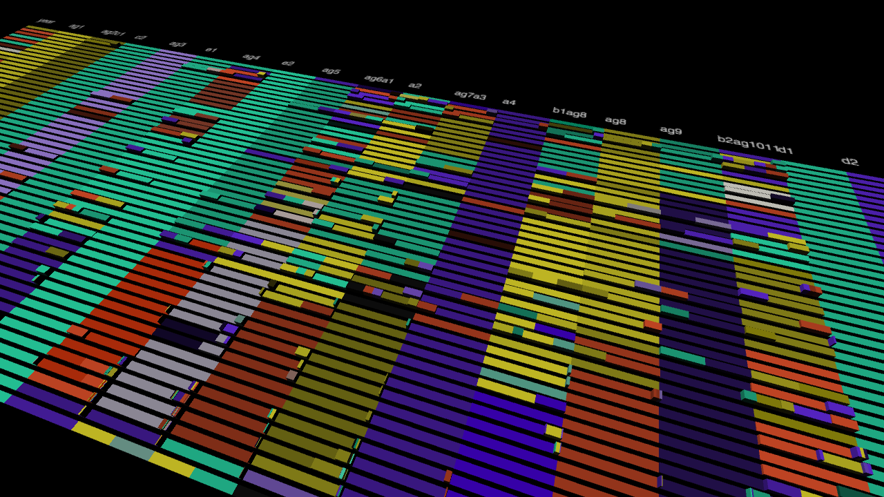Genome Data Visualizer (Flikr).