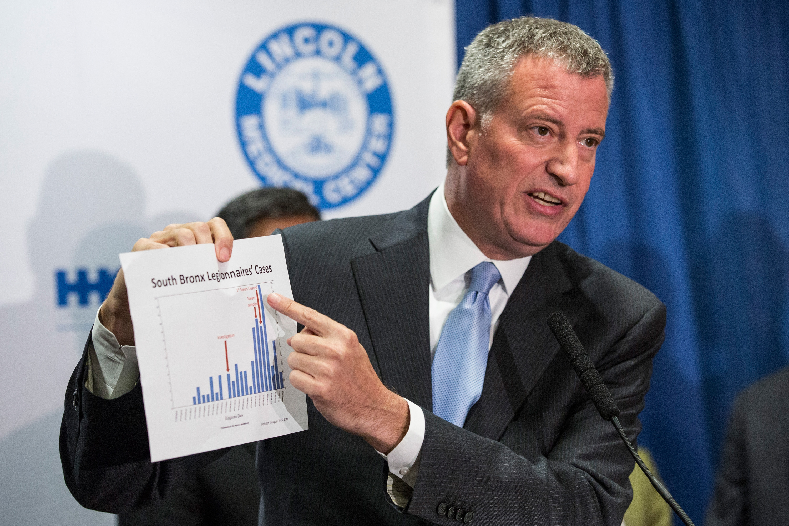 Mayor Bill de Blasio speaks at a press conference to address the Legionnaire's disease outbreak earlier this month. (Photo by Andrew Burton/Getty Images)