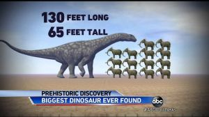 ABC News offered this schematic of the size of the Titanosaur