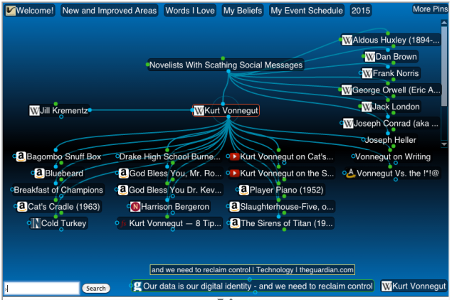 Connections to the Author Kurt Vonnegut. (Image: Screenshot from JerrysBrain.com)