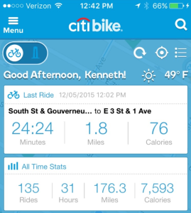 OK, my miles per ride ain't great and 7,593 total calories is like one bad day at Umami Burger, but still...
