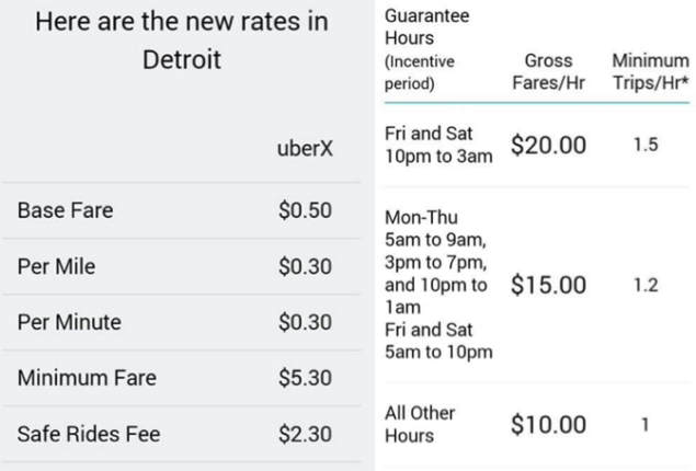 New-UberX-Rates-in-Detroit 2