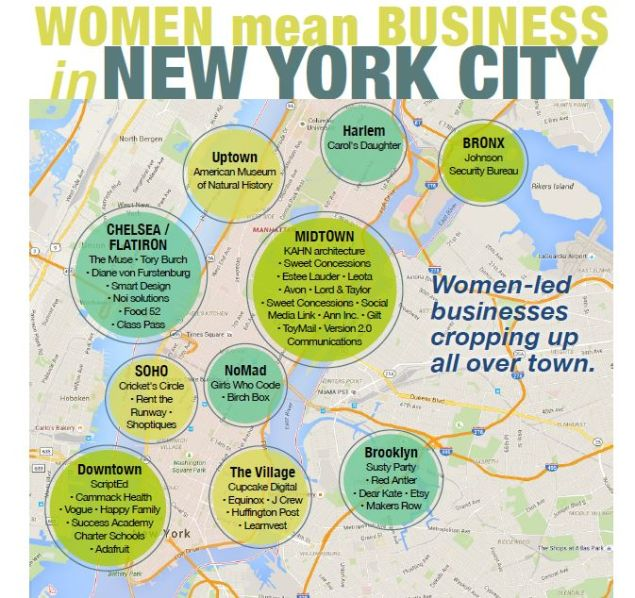 NYC Infographic Page 1