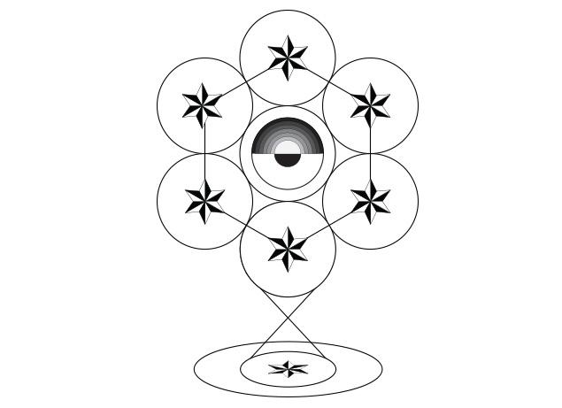 occult conf