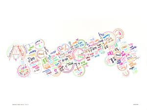 """A Phish Map of the song 'Tweezer."""" (Photo: Chris Huestis/Photosynthesis)"""