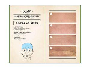 The Kiehl's Skin Atlas