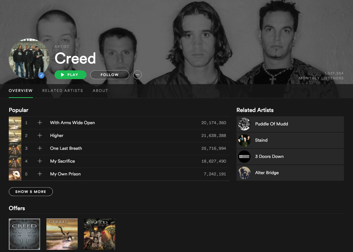 Are you one of Creed's 1,027,554 monthly listeners? If so, delete your account.