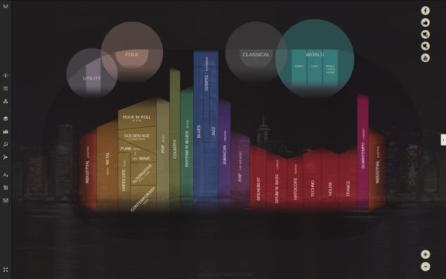 Musicmap's homepage.