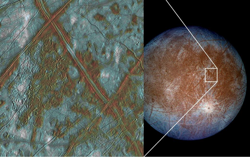Cracks on the surface of Europa indicate massive movement under the surface, possibly caused by an ocean