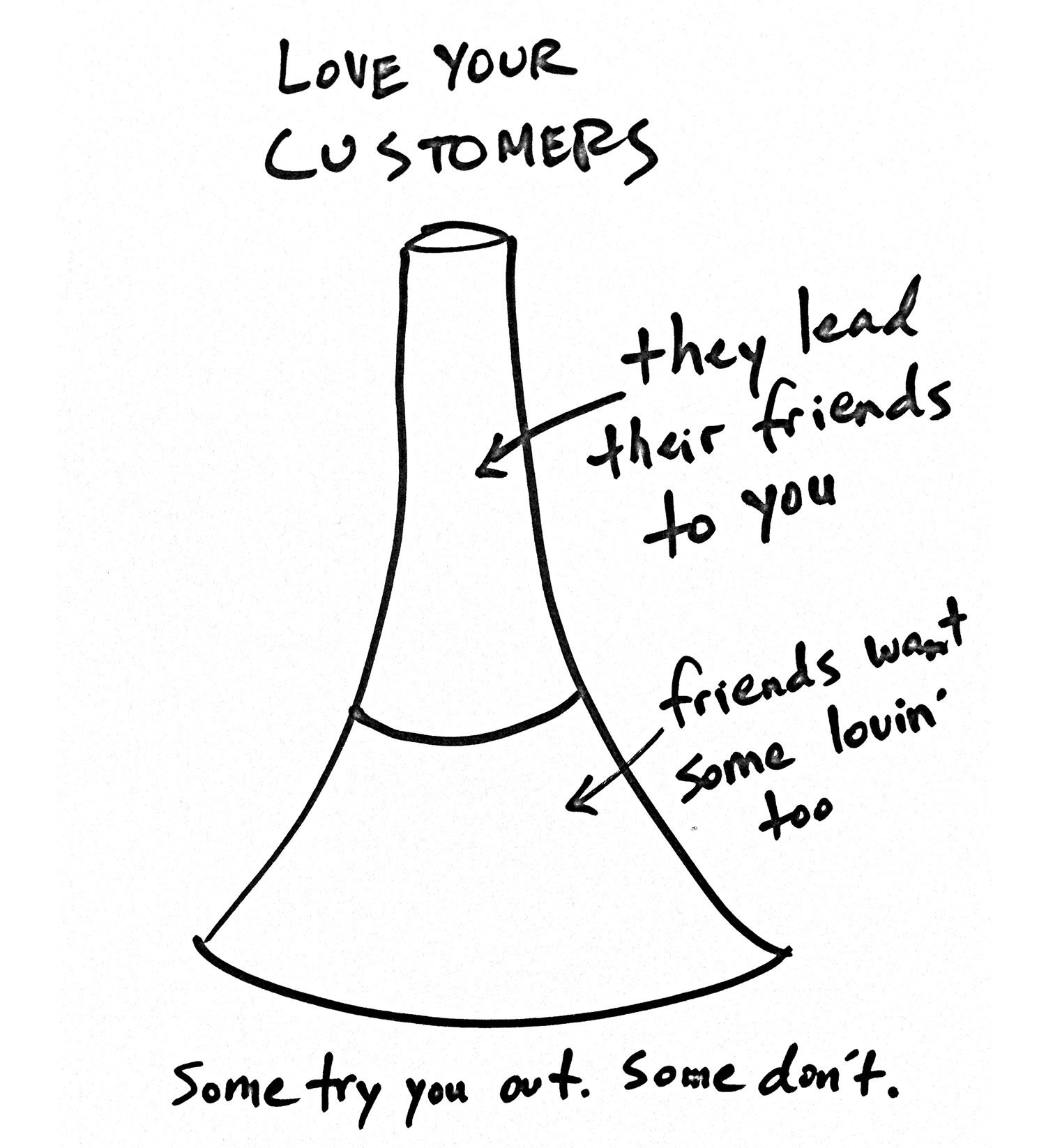 """The """"upside down funnel"""" approach."""