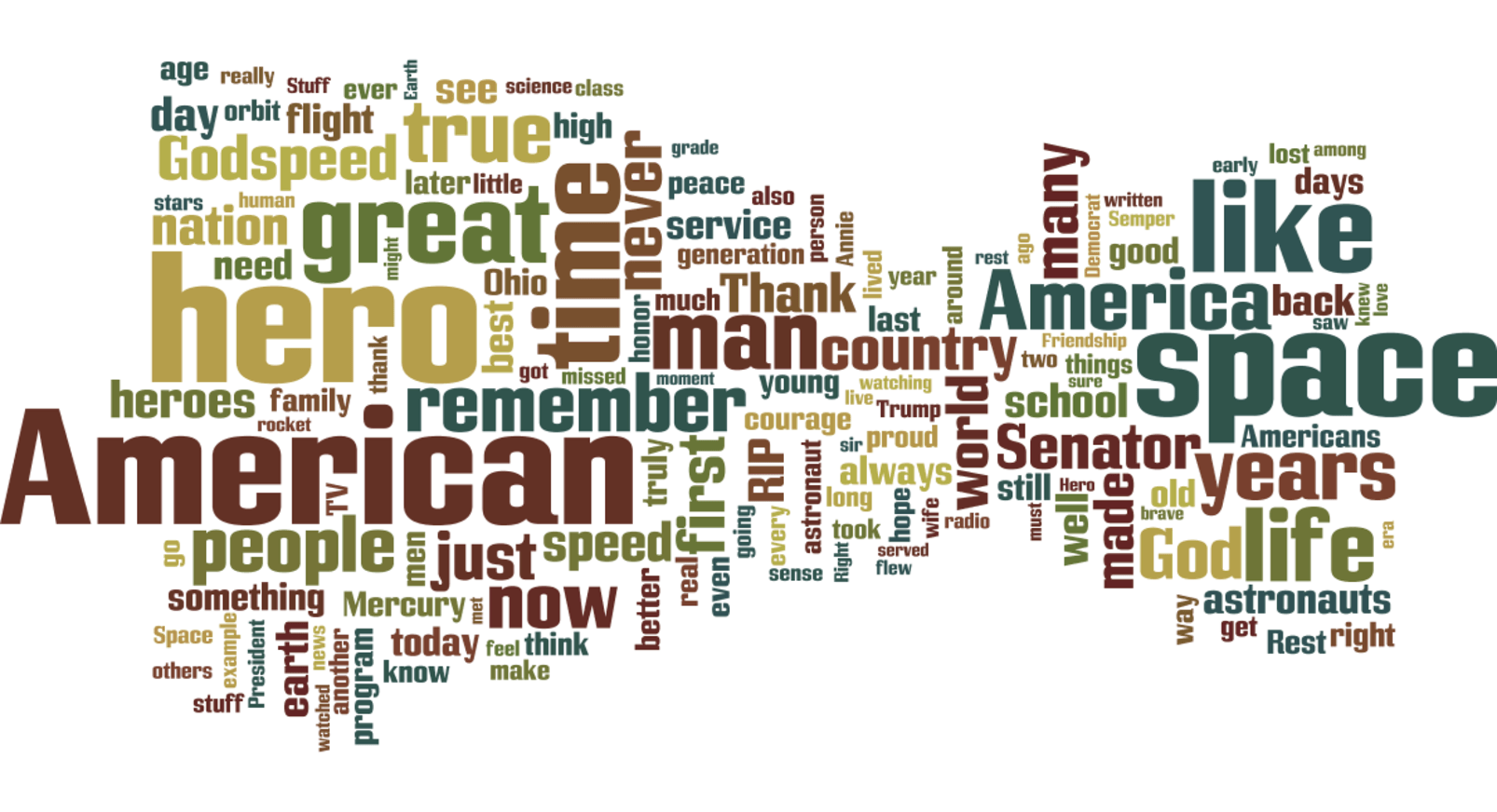 Word cloud made from readers' comments on The New York Times obituary, Dec. 8-9, 2016.
