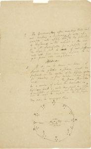 Alexander Hamilton's sketch for his garden.