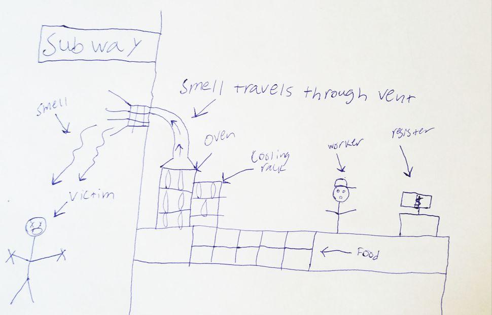 "Diagram of Subway's ""hypothetical"" secret ventilation system."