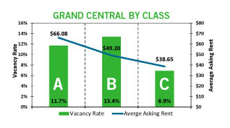 Microsoft PowerPoint - Grand Central_Class Comparisons