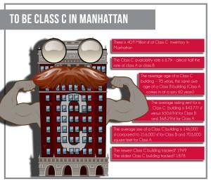 Class C layout