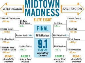 unnamed March Midtown Madness