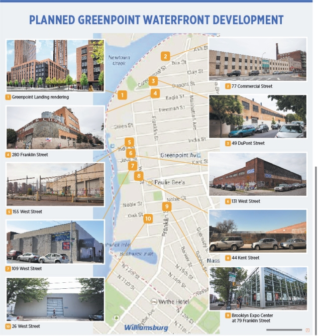 Planned Greenpoint Waterfront development. (New York Observer and TerraCRG)