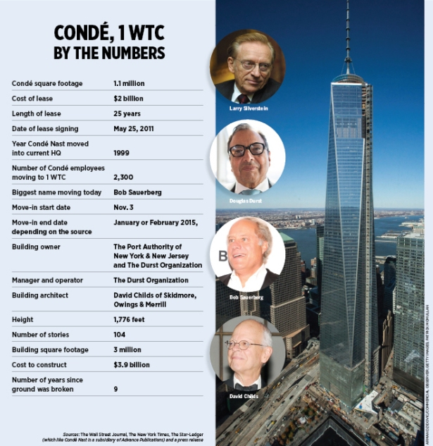 Web_Conde1WTC_BytheNumbers (1)