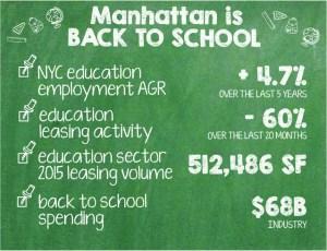 ManhattanBacktoSchool_FINAL