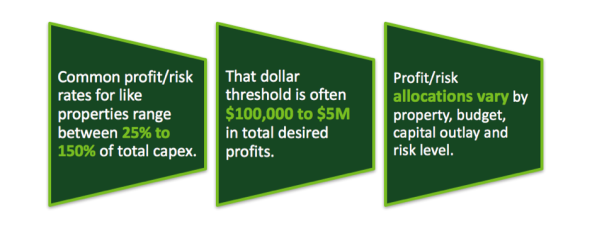 untitled2 Bridge Financing & Valuation Trends Amid a Changing CRE Landscape