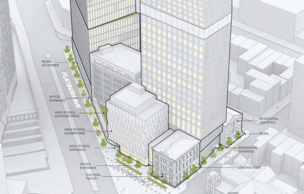 screen shot 2018 05 02 at 4 42 32 pm Pro Development Groups Push for Boerum Hill Towers, as Brooklyn Neighbors Fight Back