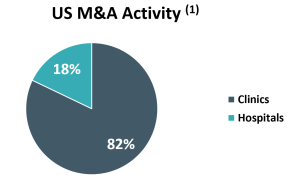 us ma activity Healthcare Gets a Retail Makeover