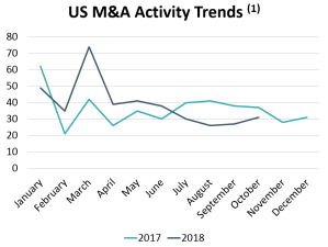 us ma trends Healthcare Gets a Retail Makeover