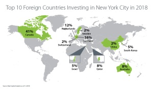 2018 foreign investment map 1 UK Acquisition Will Expand Avison Young's Reach to Foreign Investors